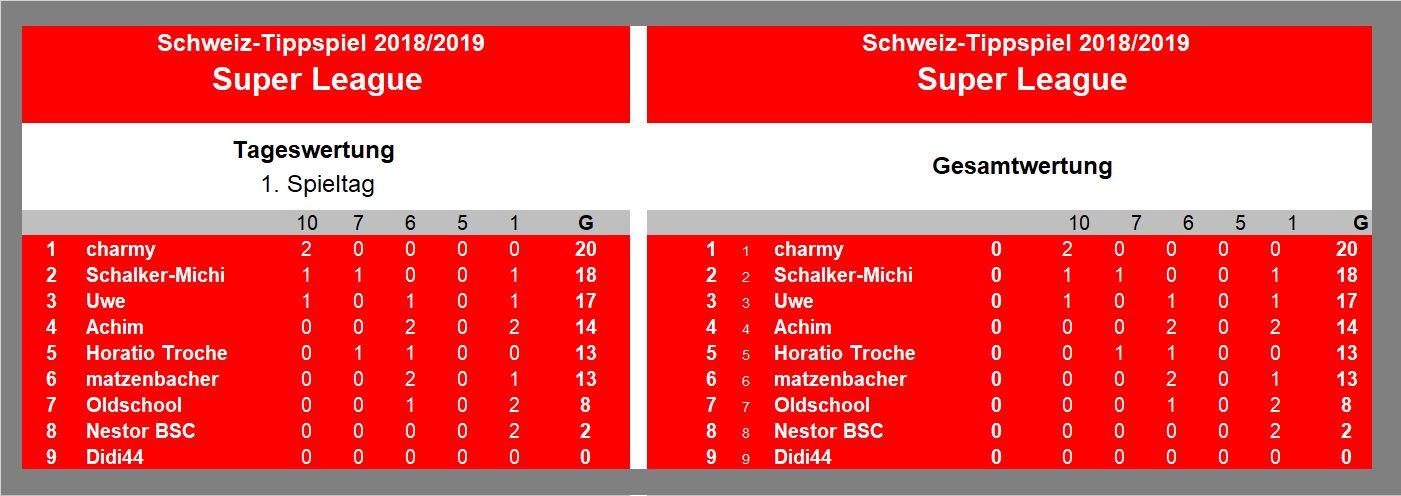 1.Spieltag Schweiz.jpg