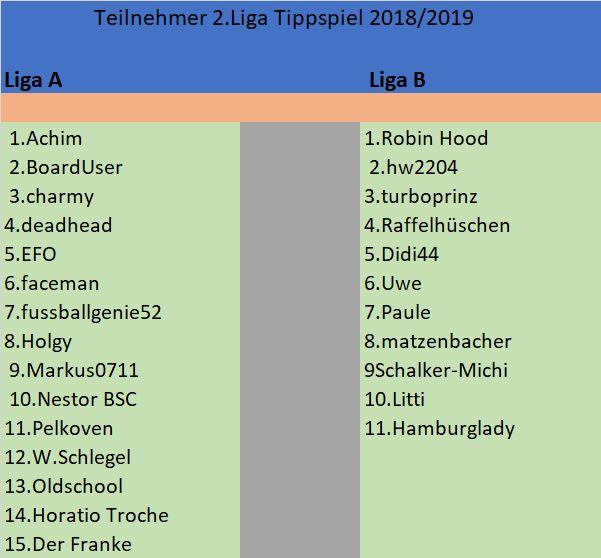 2.Liga Ligaeinteilung 2018-2019.jpg