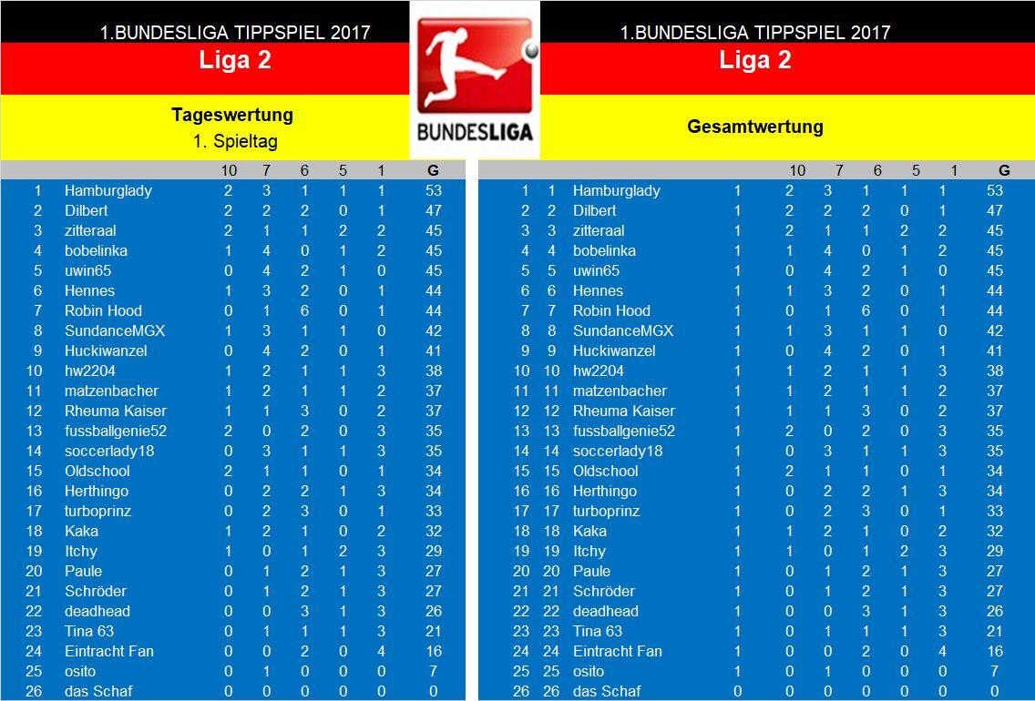 Auswertung 1.Spieltag Liga 2.jpg