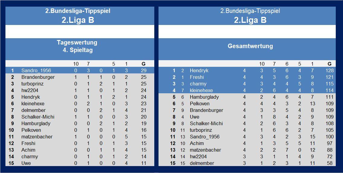 Auswertung 2.Liga B 4.Spieltag.jpg