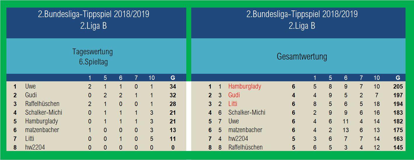 Auswertung 2.Liga B 6.Spieltag.jpg