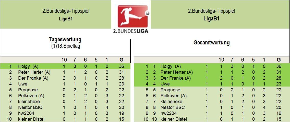 Auswertung 2.Liga B1 (1)18..Spieltag.jpg