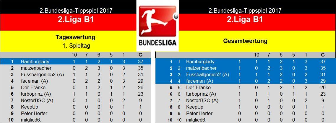 Auswertung 2.Liga B1 1.SPIELTAG.jpg