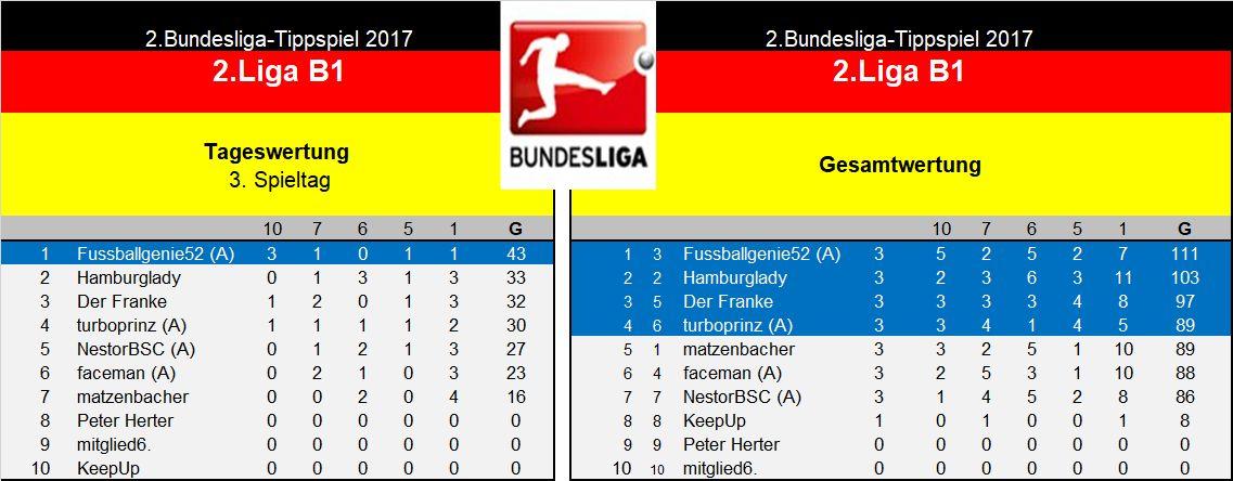 Auswertung 2.Liga B1 3.Spieltag.jpg