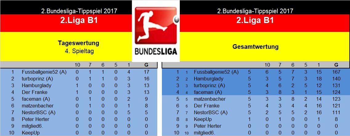 Auswertung 2.Liga B1 5.Spieltag.jpg