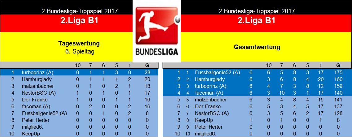 Auswertung 2.Liga B1 6.Spieltag.jpg