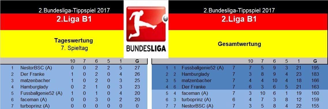 Auswertung 2.Liga B1 7.Spieltag.jpg