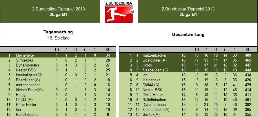 Auswertung 2.LigaB1.16.Spieltag.jpg