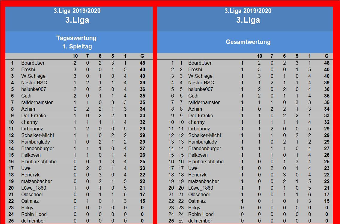 Auswertung 3.Liga 1.Spieltag.jpg