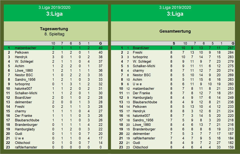 Auswertung 3.Liga 8.Spieltag.jpg