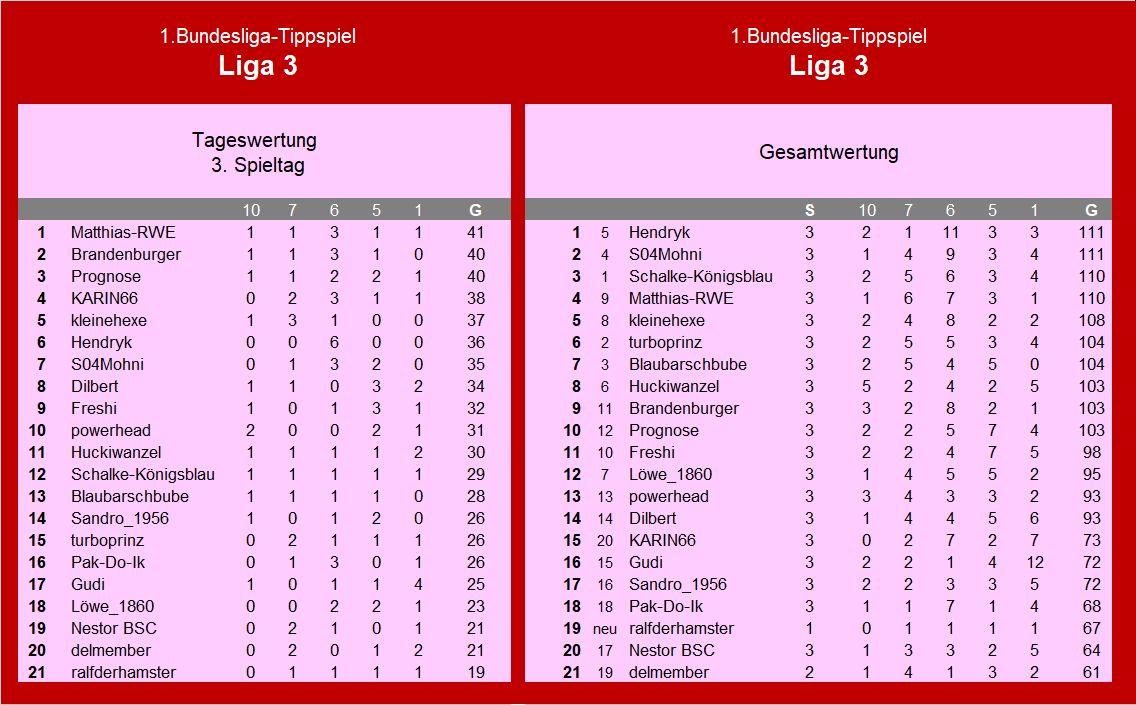 Auswertung 3.Spieltag Liga 3.jpg