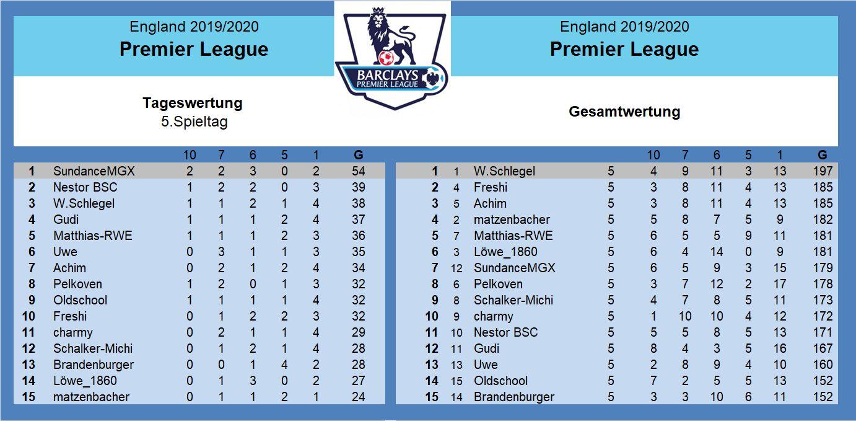 Auswertung 5.Spieltag Premier League.jpg