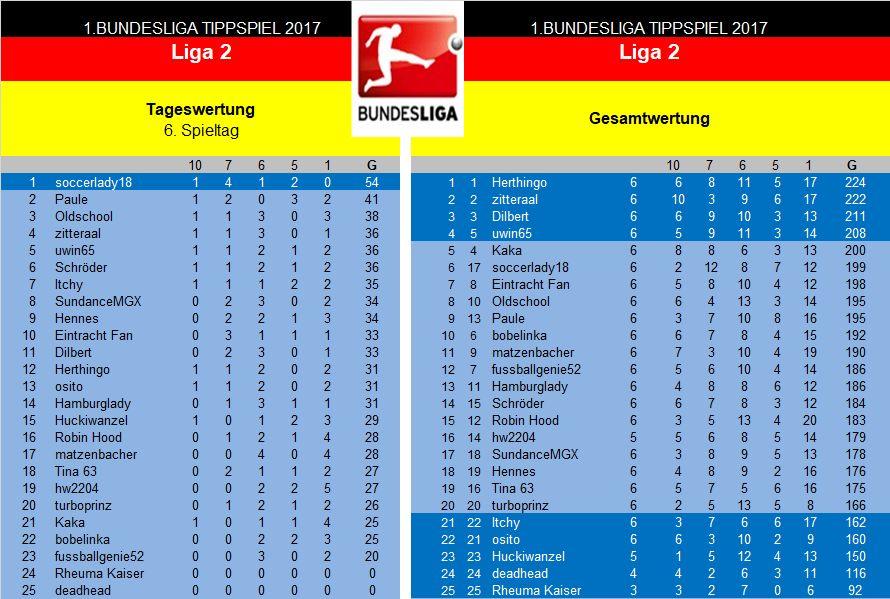 Auswertung 6.Spieltag Liga 2.jpg