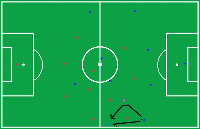 Fussballfeld Situation1.jpg