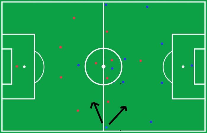 Fussballfeld Situation2.jpg