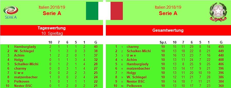Italien1819-10.jpg