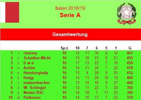 Italien1819-10b.jpg