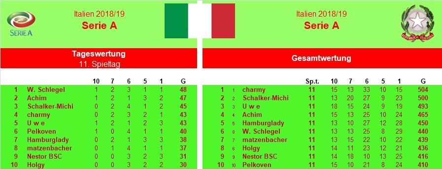 Italien1819-11.jpg