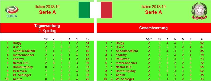 Italien1819-2.jpg