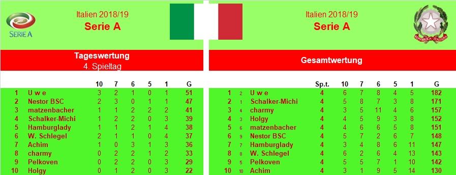 Italien1819-4.jpg