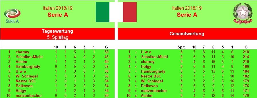 Italien1819-5.jpg