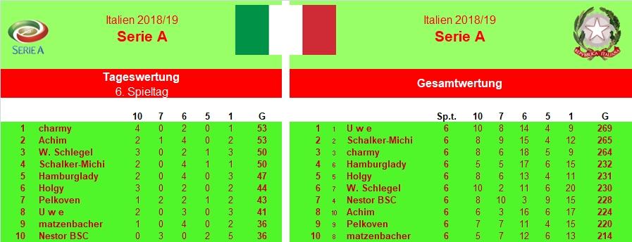 Italien1819-6.jpg