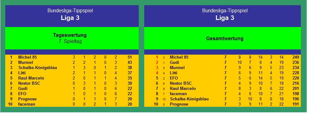 Liga3-1718(7).png