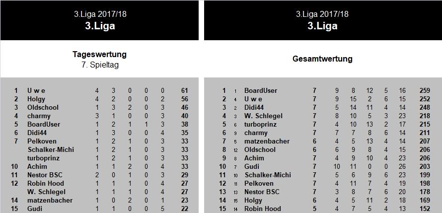 Liga3-7.jpg