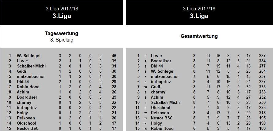 Liga3-8.jpg