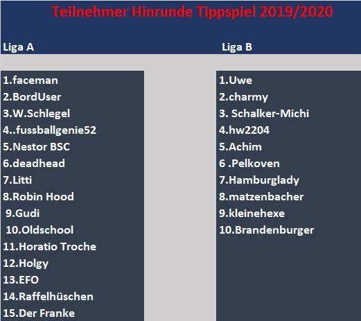 Ligaeinteilung 2.Bundesliga 2019.jpg