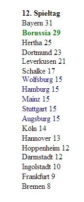 schubert-tabelle.jpg