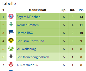 Screenshot_2018-09-26 Bundesliga 2018 2019.png