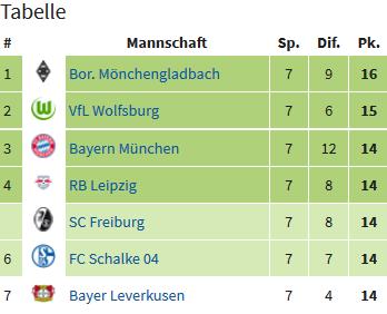 Screenshot_2019-10-14 Bundesliga 2019 2020.png