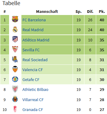 Screenshot_2020-01-05 Primera División 2019 2020.png