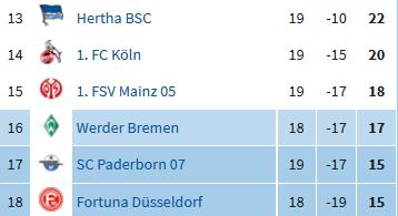 Screenshot_2020-01-26 Bundesliga 2019 2020.png