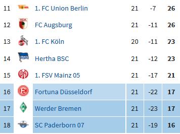 Screenshot_2020-02-09 Bundesliga 2019 2020.png