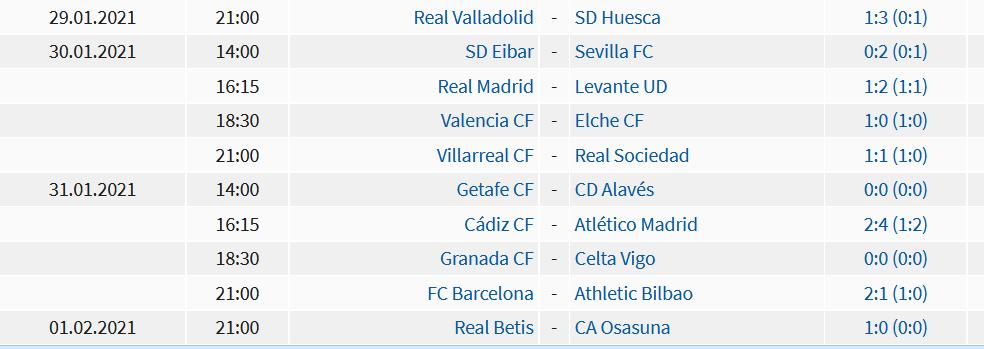Screenshot_2021-02-02 Primera División 2020 2021 - 21 Spieltag.png