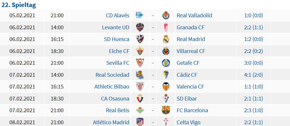 Screenshot_2021-02-09 Primera División 2020 2021.png
