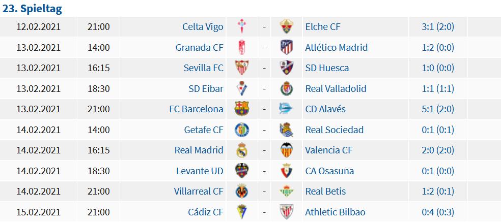 Screenshot_2021-02-16 Primera División 2020 2021.png