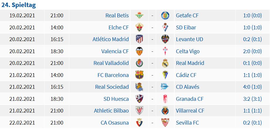 Screenshot_2021-02-23 Primera División 2020 2021.png