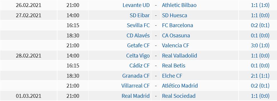 Screenshot_2021-03-02 Primera División 2020 2021 - 25 Spieltag.png