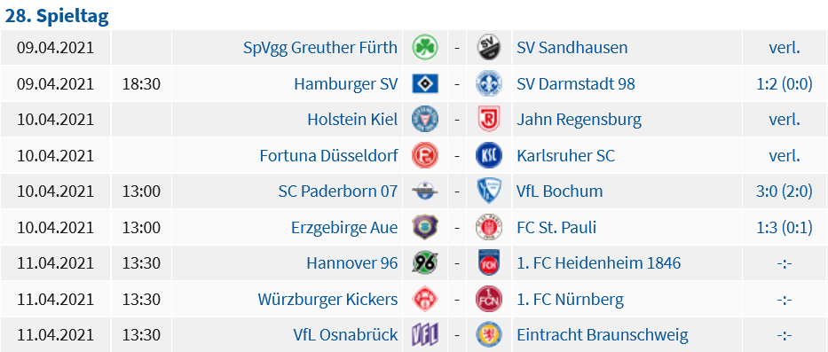 Screenshot_2021-04-10 2 Bundesliga 2020 2021.png