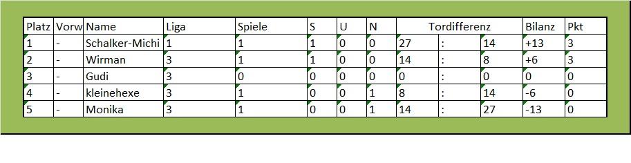 Tabelle1.jpg