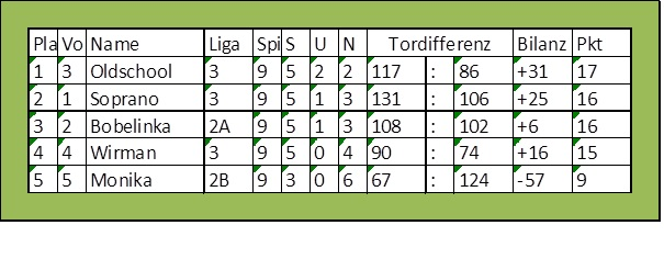 Tabelle10.jpg