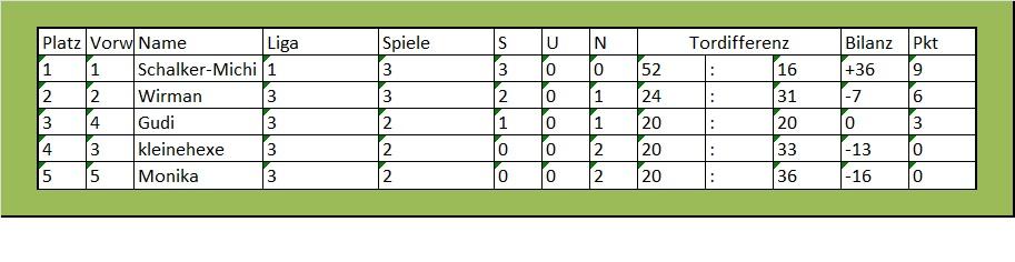 Tabelle3.jpg