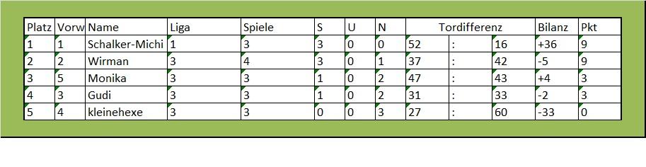 Tabelle4.jpg