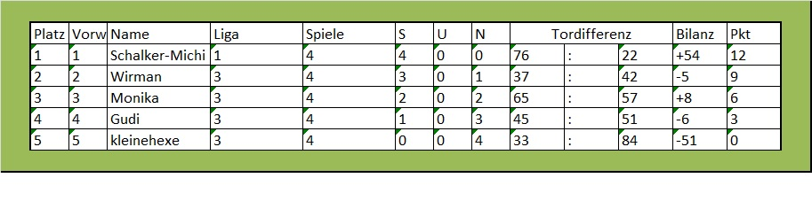 Tabelle5.jpg