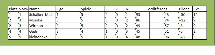 Tabelle6.jpg