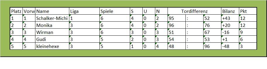 Tabelle7.jpg