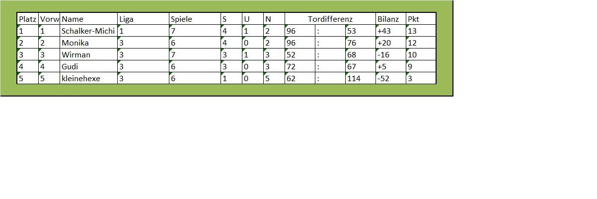 Tabelle8.jpg
